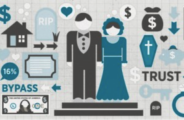 Legal Benefits of Tying the Knot